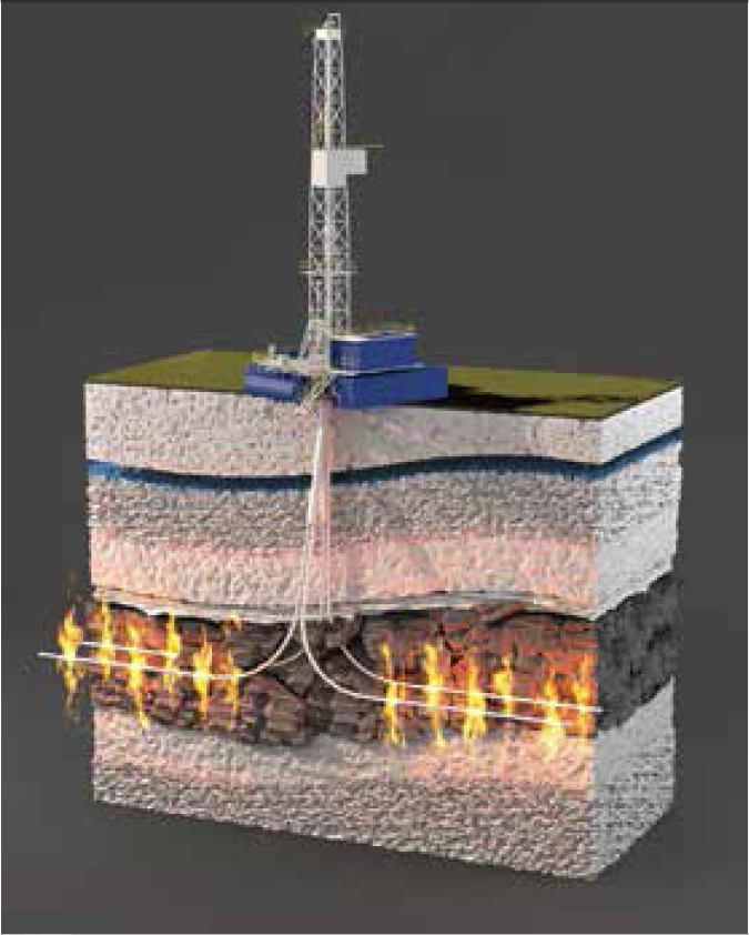 All illustrations Courtesy Shale Gas and Hydraulic Fracturing: Framing the Water Issue