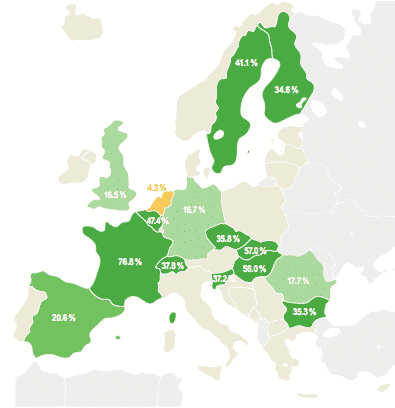 Share of nuclear Energy net generation in 2014 from Electricity in Europe 2014