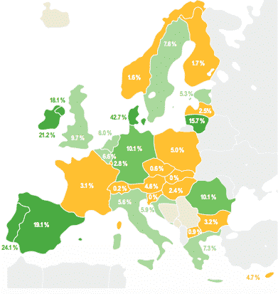 Share of wind energy net generation in 2014 from Electricity in Europe 2014