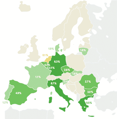 Share of solar energy net generation from Electricity in Europe 2014