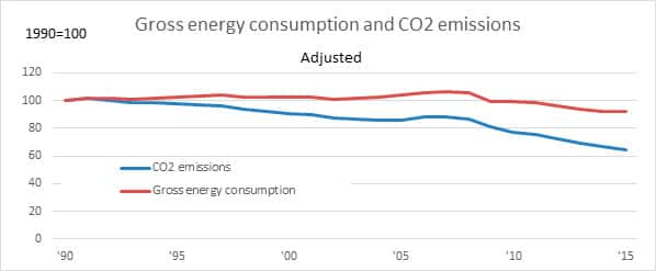 Courtesy Danish Energy Agency