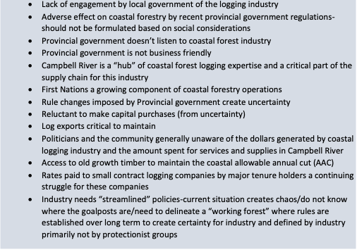 Notes from one of the three pillars: forestry